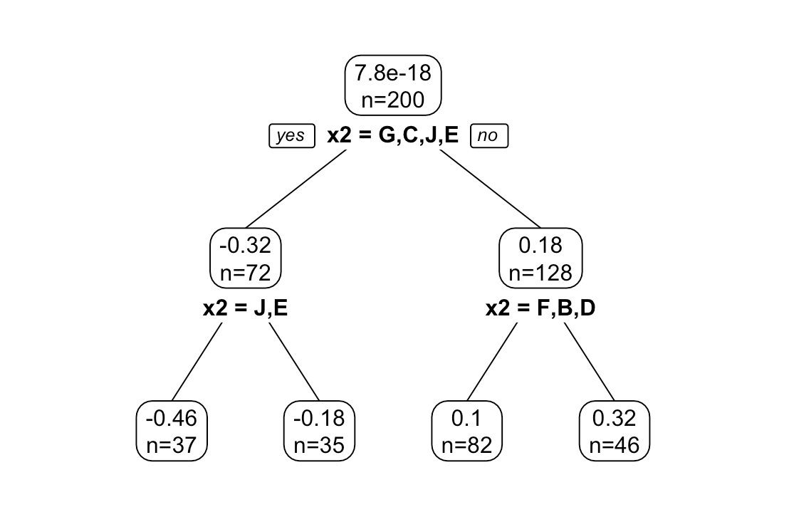 Related Posts To Quotsimple R C Circuit Diagramquot