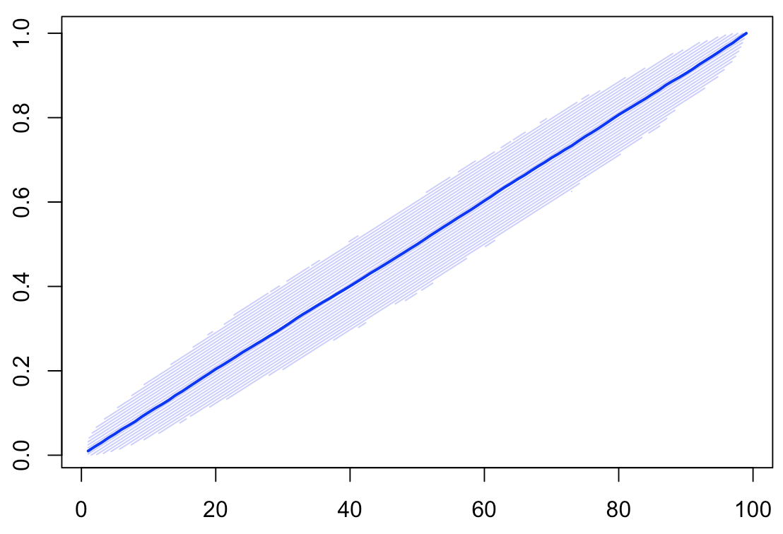 Random thoughts on econometric models with (pure) random features