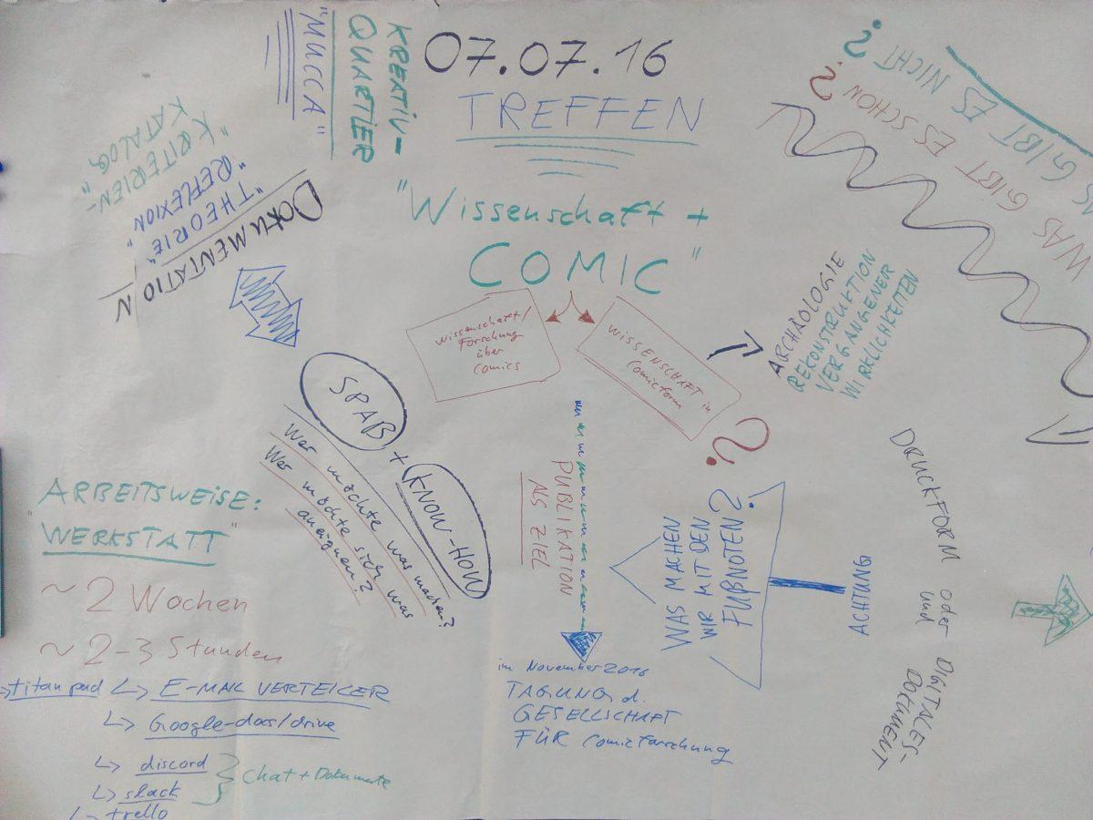 #MakeScienceSequential: Wissenschaftscomic ‒ Comicwissenschaft ‒ Ein Magazin-Projekt
