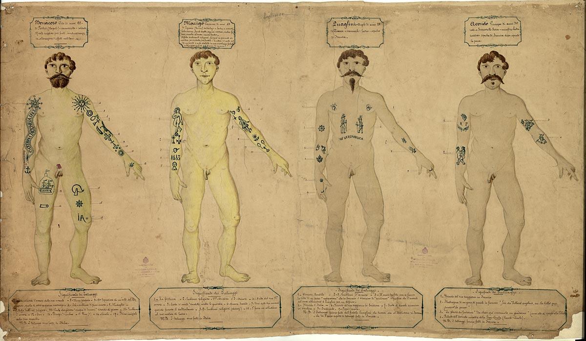 Cesare Lombroso, Tatouages de criminels italiens, Turin, Museo Lombroso.
