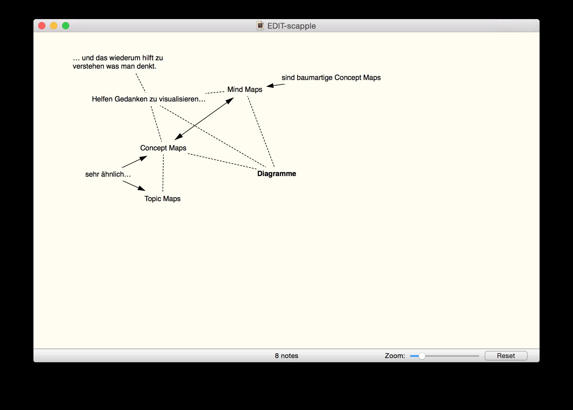 Scapple für Concept Maps auf dem Mac