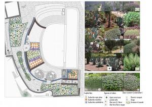 Plan du nouvel aménagement de la source historique en 2015. Le bassin a été réduit pour laisser la place à un  jardin.