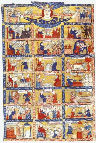 Frontispice du Livre du Trésor de Brunetto Latini (fin du XIIIe s.), ms. Londres, Additional 30024, fol. 1v