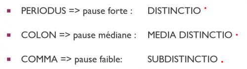 Figure 5: Les trois niveaux de la ponctuation selon Donat.