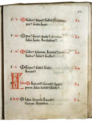 Vendôme, Bibl. mun., ms. 161, f. 156. Nécrologe de l'abbaye de la Trinité de Vendôme, Vendôme, première moitié du XIIIe s. ?