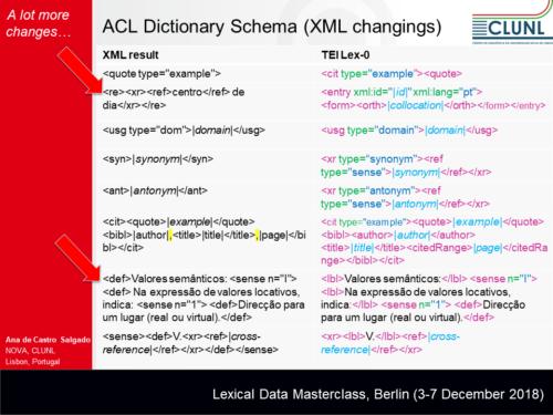 Digilex Legacy Dictionaries Reloaded