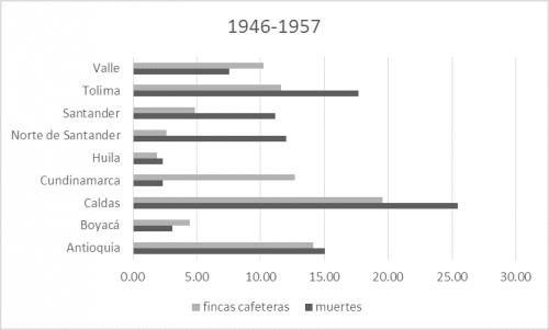 1946-1957