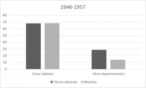 1958-1966_reg