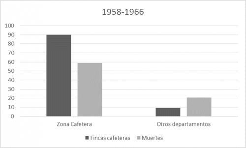1958-1966_reg2