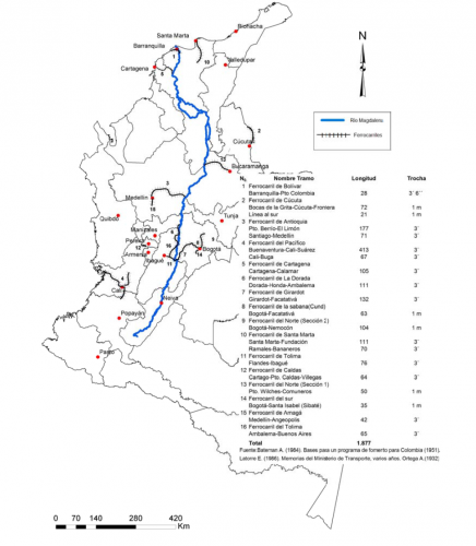 ferrocarriles 1925.fw