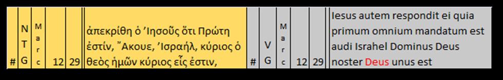 (4) Mc 12,29