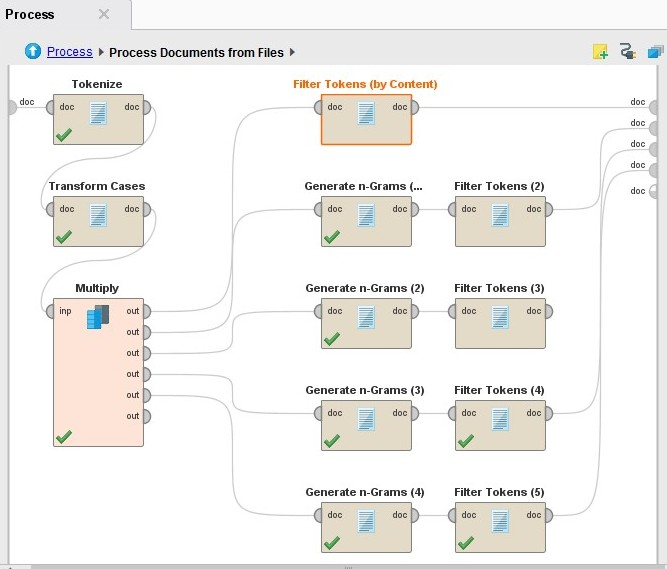 Vue d'un process dans RapidMiner