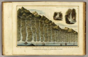 W.H. Lizars, J. Thomson, A comparative view of the lengths of the principal rivers of scotland, 1831.