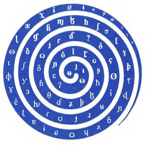 spirale