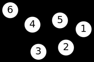 graphe_non_oriente