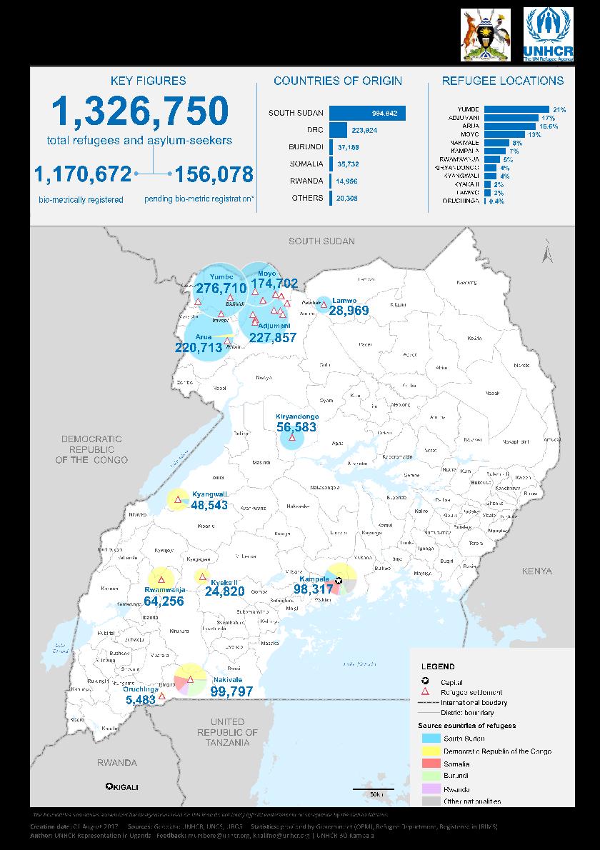The Ugandan Refugee Model Under Pressure – Mambo !