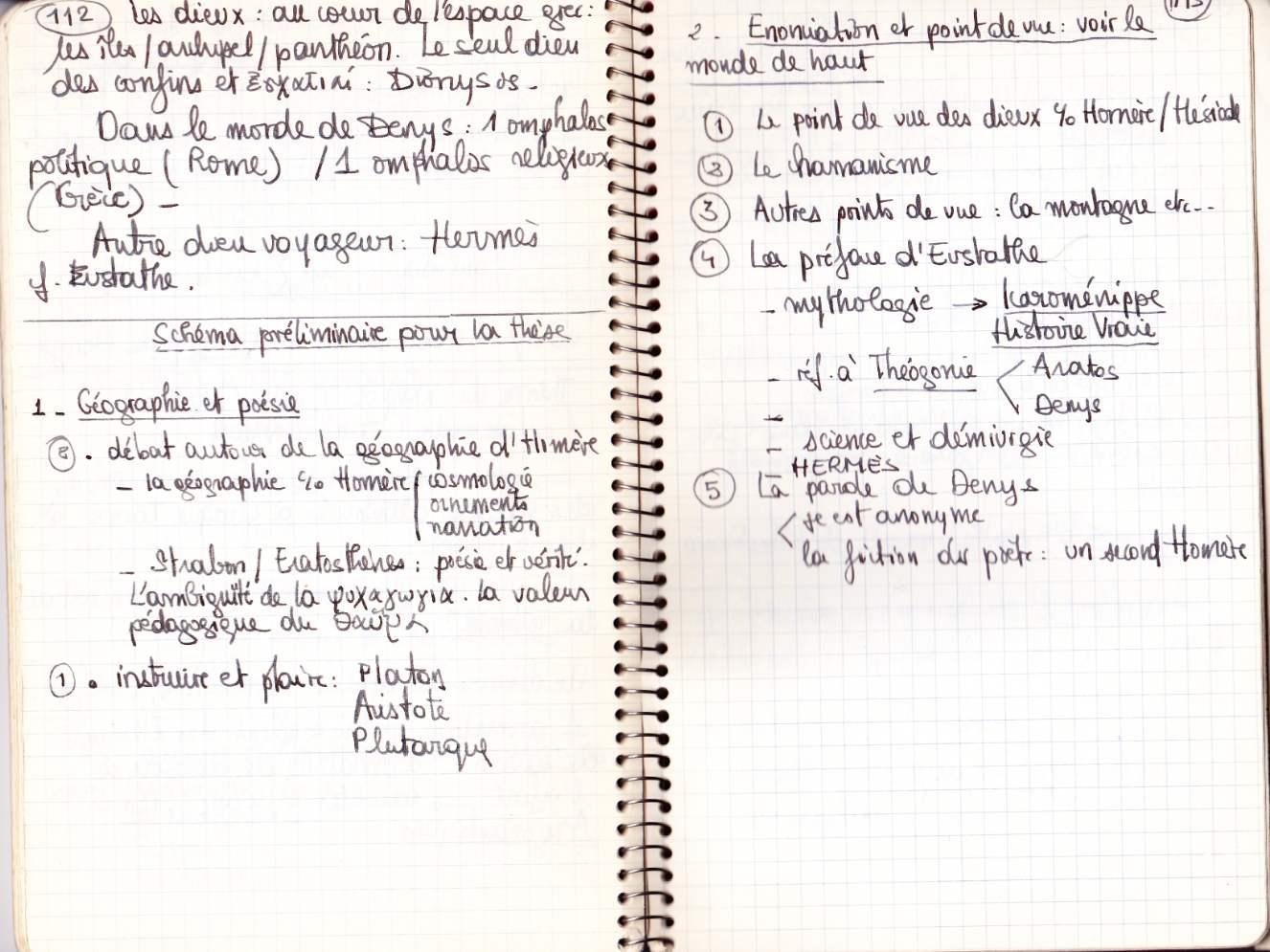 Lecture Lieux De Savoir
