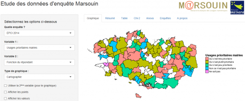 Apercu de l'application Shiny Marsouin
