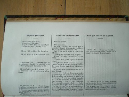 Note-tableau 1