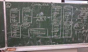 Momentaufnahme: Tafelbild einer Seminarsitzung zu Lienzo