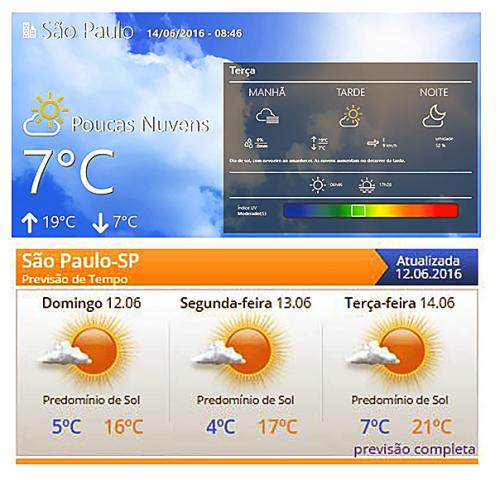 Temperatures 2