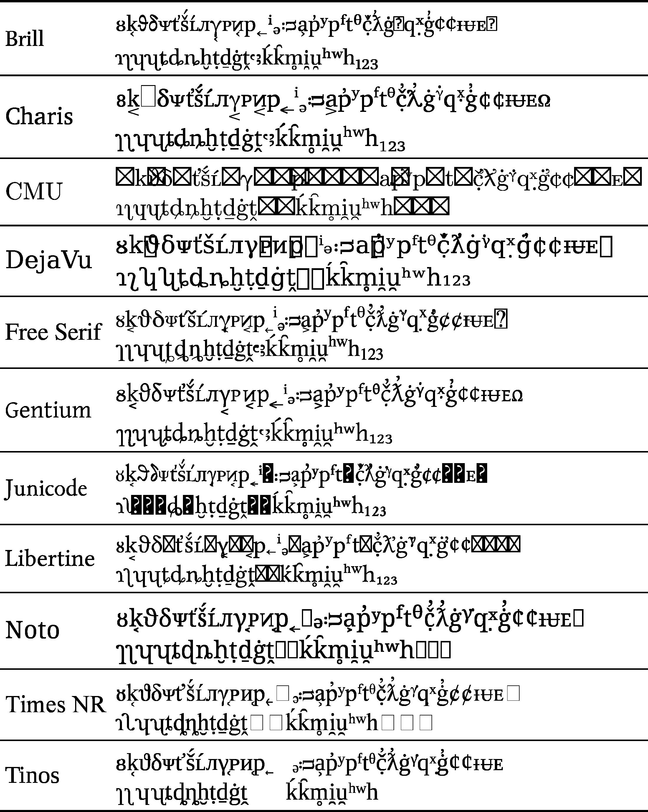polices-autresphon