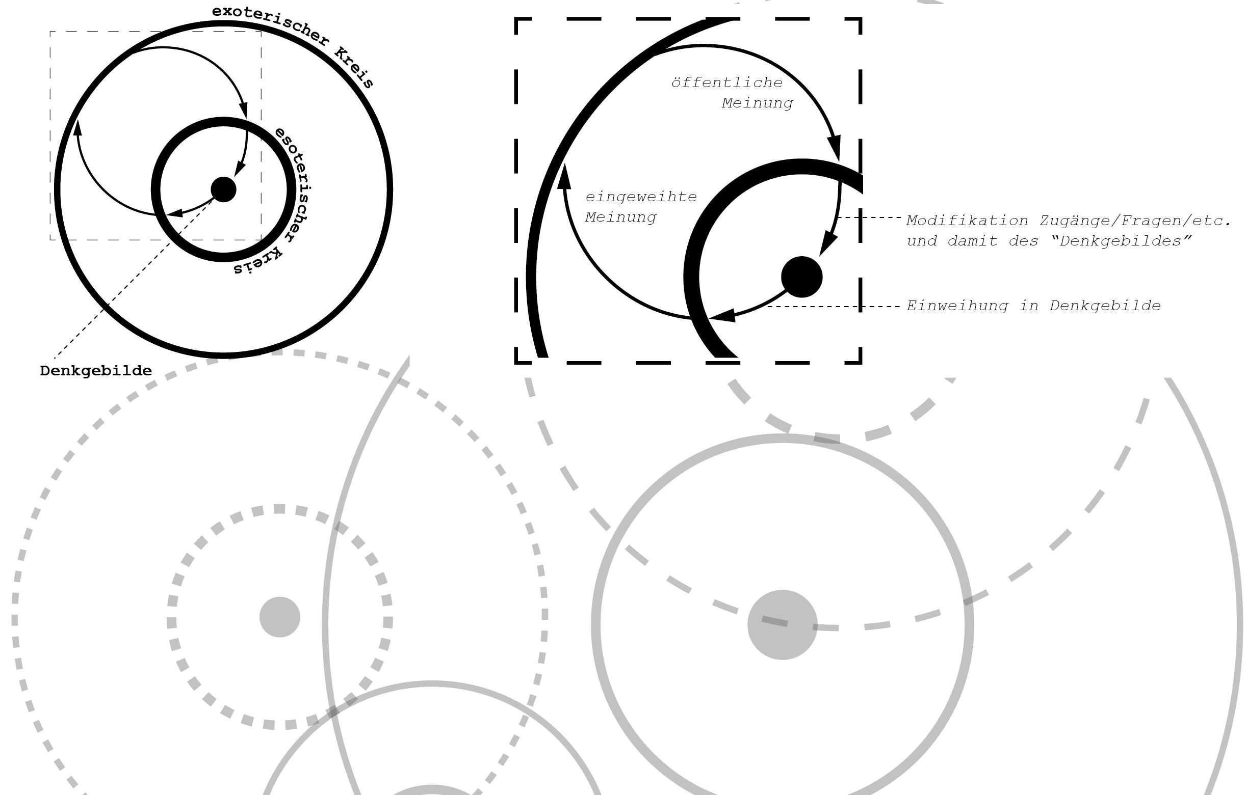 modell_fleck_zirkel-02-02