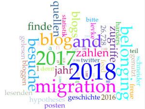 Das Jahr in Zahlen – und was Voyant-Tools daraus macht