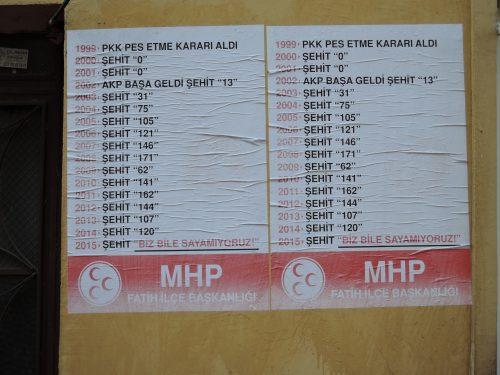 """C. Scalbert Yücel, 2015 Décompte des """"martyrs"""" [şehit] (soldats tués lors des opérations militaires) depuis 1999. 1999 : le PKK a décidé de laisser tomber 2002 : l'AKP arrive au pouvoir 2015 : on ne parvient plus à suivre !"""