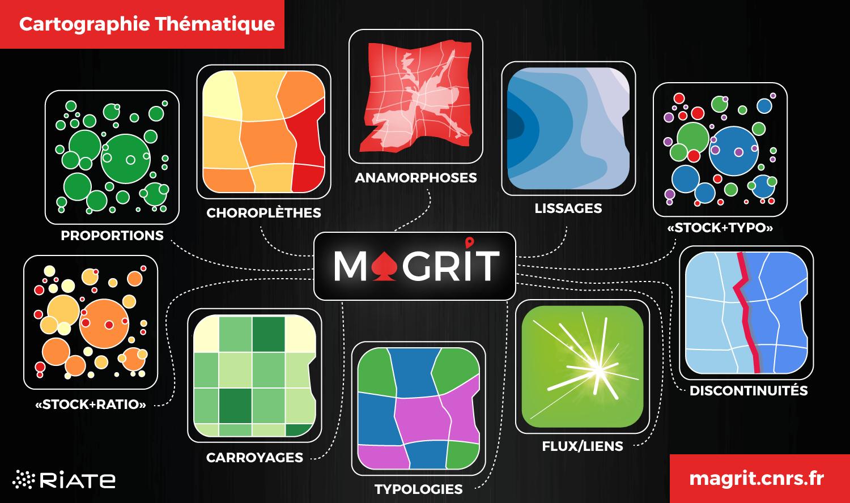 magrit_fonctionnalites2
