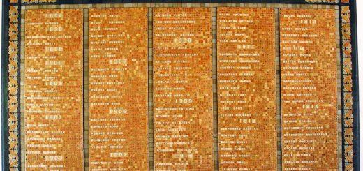 """Monument aux morts de l'ENS Saint-Cloud - Crédit image :  photographie tirée de la base """"Les monuments aux morts. France-Belgique"""" - IRHiS/Lille3 (en cc)"""