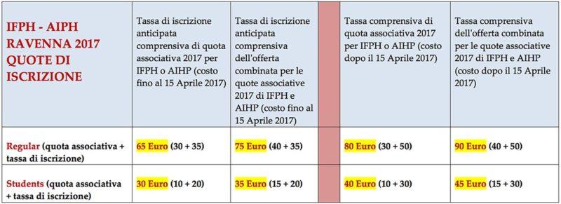 Tabella costi iscrizione