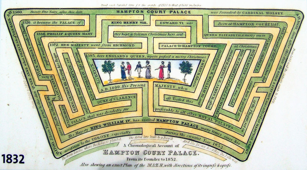 Vieux plan du labyrinthe d'Hampton Court