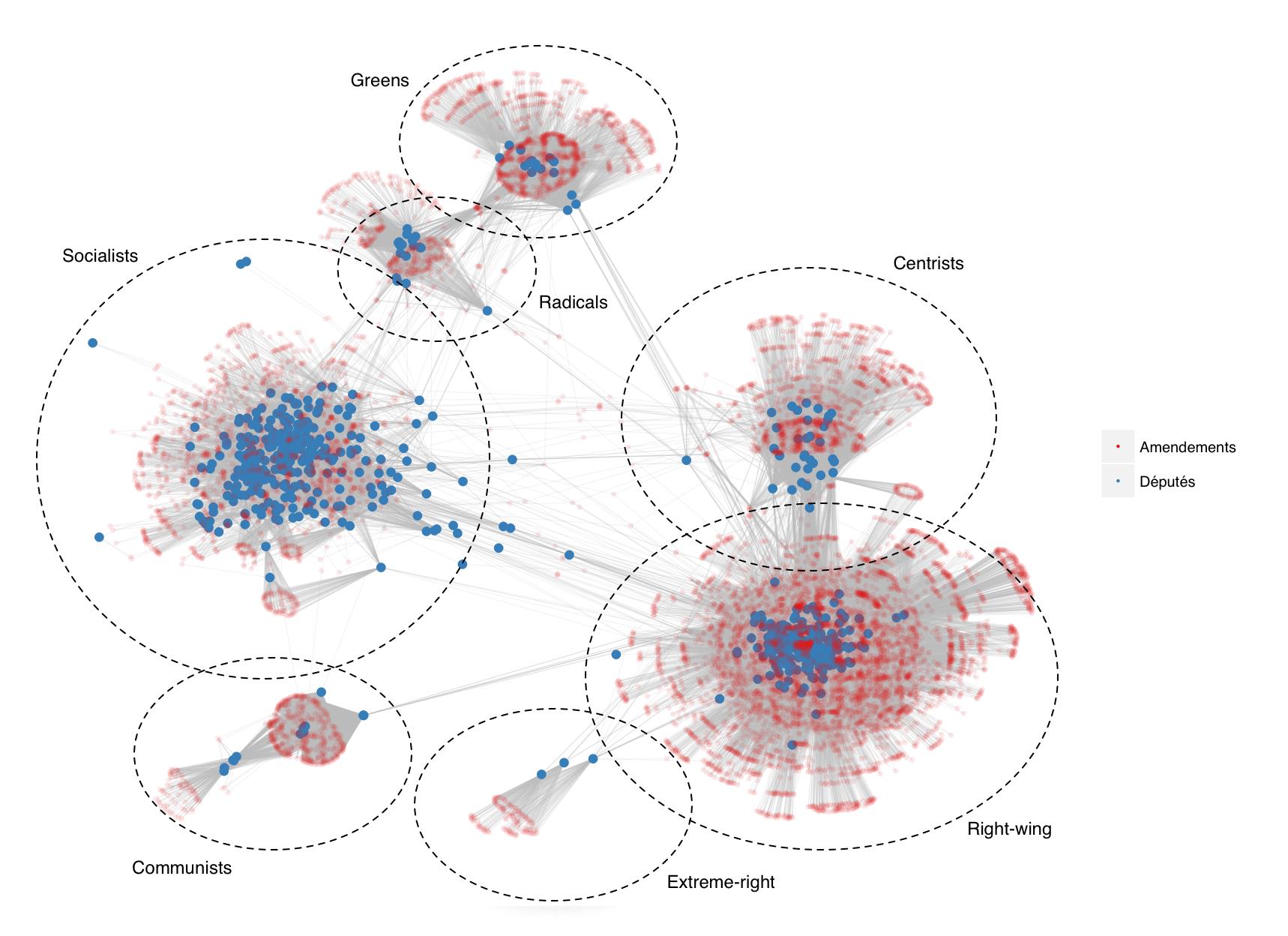 network.bipartite.14