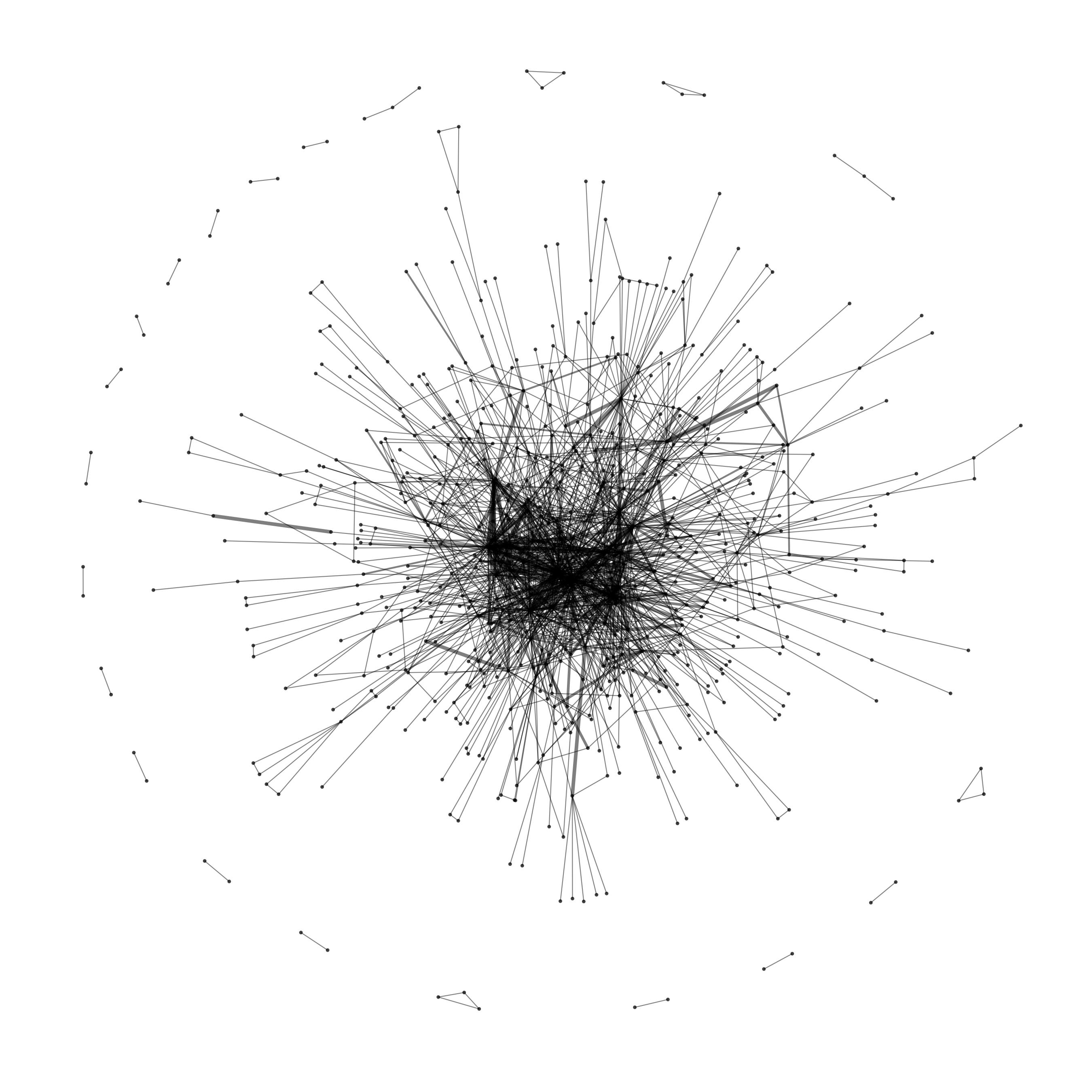 lpaisseur des liens entre deux mots cls est ici proportionnelle leur frquence dapparition dans le corpus simplifie en cinq catgories correspondant