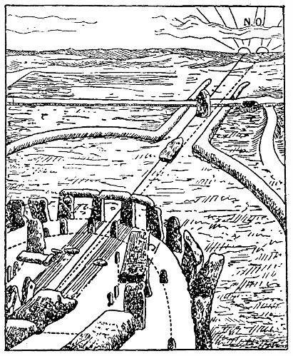 Stonehenge, solstice d'été 1700