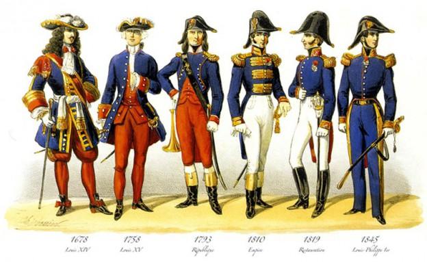Tenues de la Marine