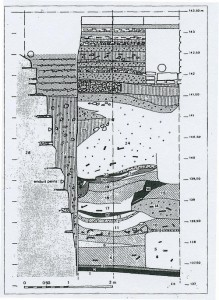 Coupe stratigraphique au sud-est du front sud de la cathédrale. Auteur : Erwin Kern (DRAC Alsace)