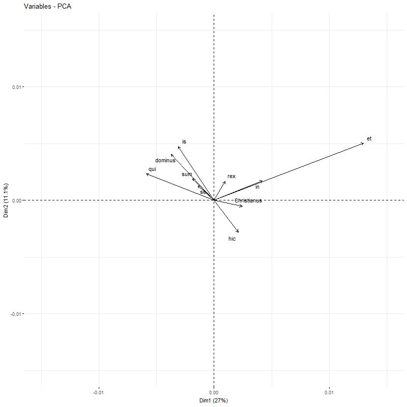 ce qui est la troisième base en termes de datation Cambridge Ontario Speed Dating