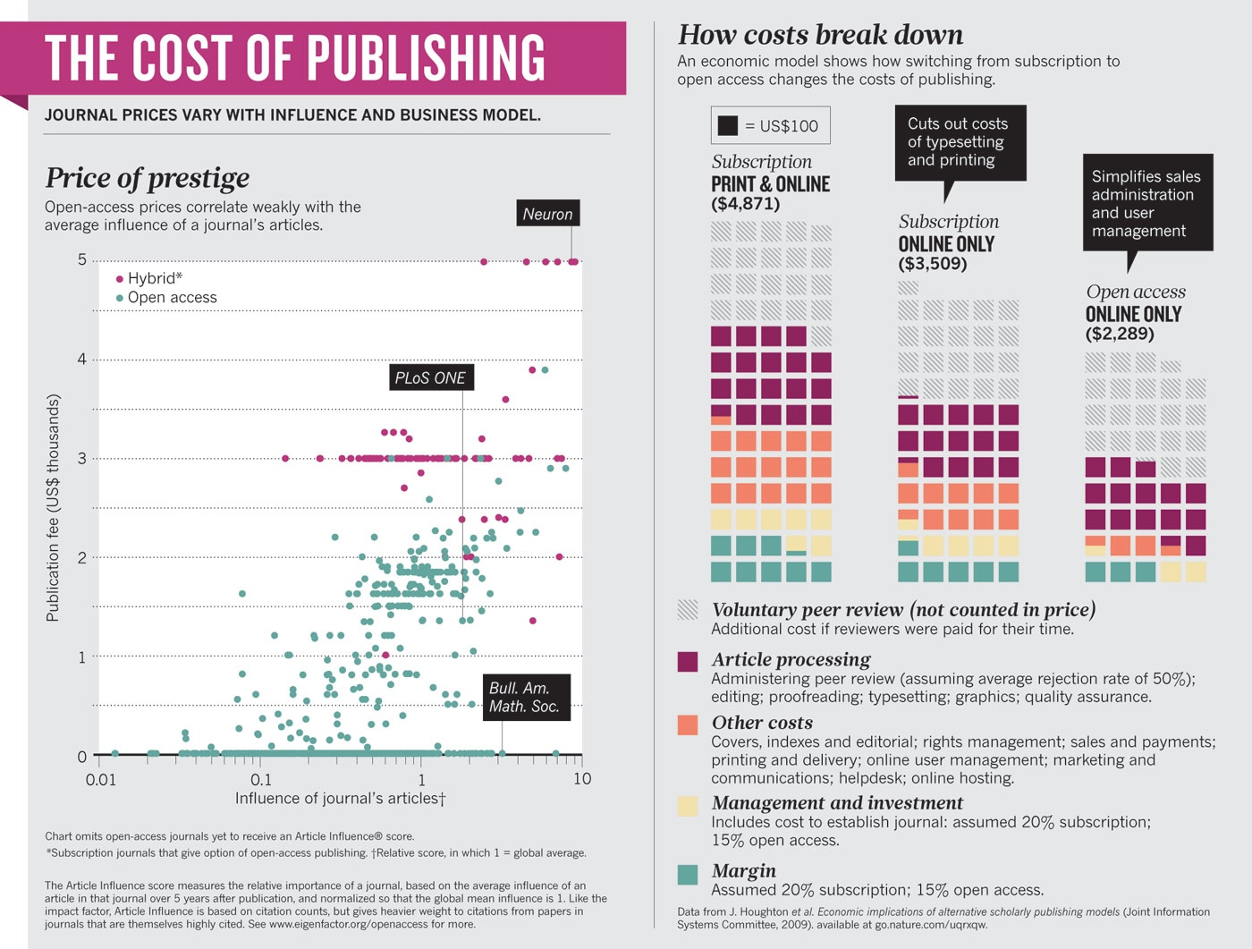 Cost_of_publishing2-11