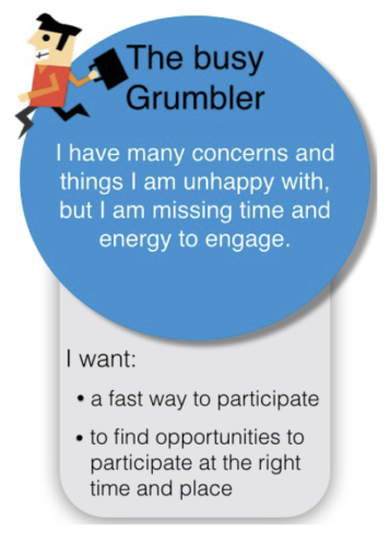 "Bild zeigt den Busy Grumbler. ""I have many concerns and things I am unhappy with, but I am missing time and energy to engage."" Resultierend daraus die ""I want""-Statements: ""I want a fast way to participate."" ""I want to find opportunities to participate at the right time and place""."