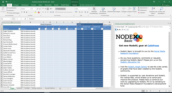 NodeXL – Political and Academic Networks in the PRC