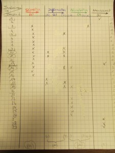 JWT Case Study no1 : tableau préparatoire aux itinéraires visuels