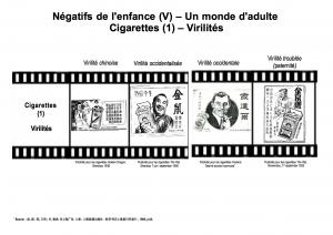 MondeAdulte(1)Virilité(b)