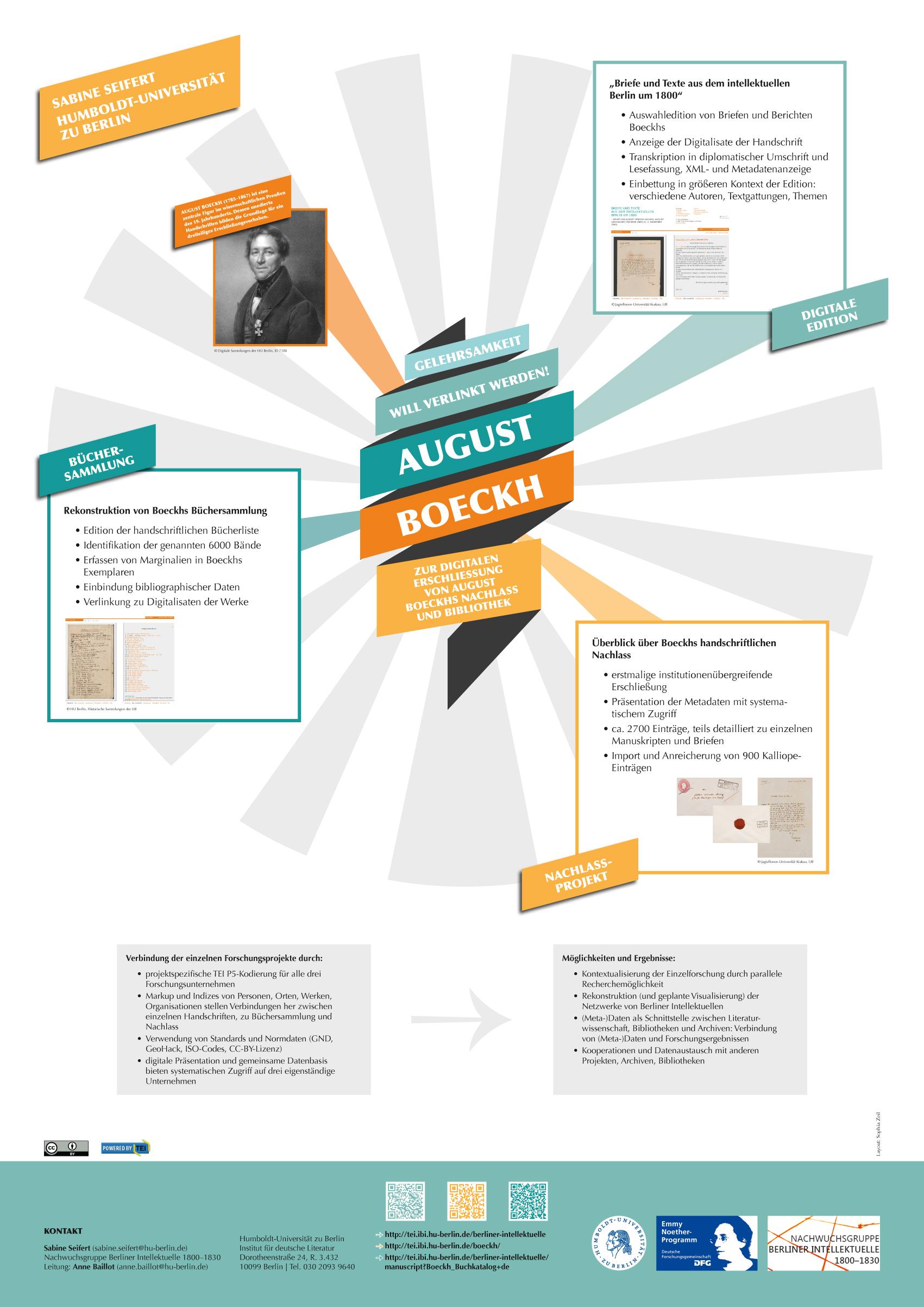 Boeckh-Projekte verknüpfen