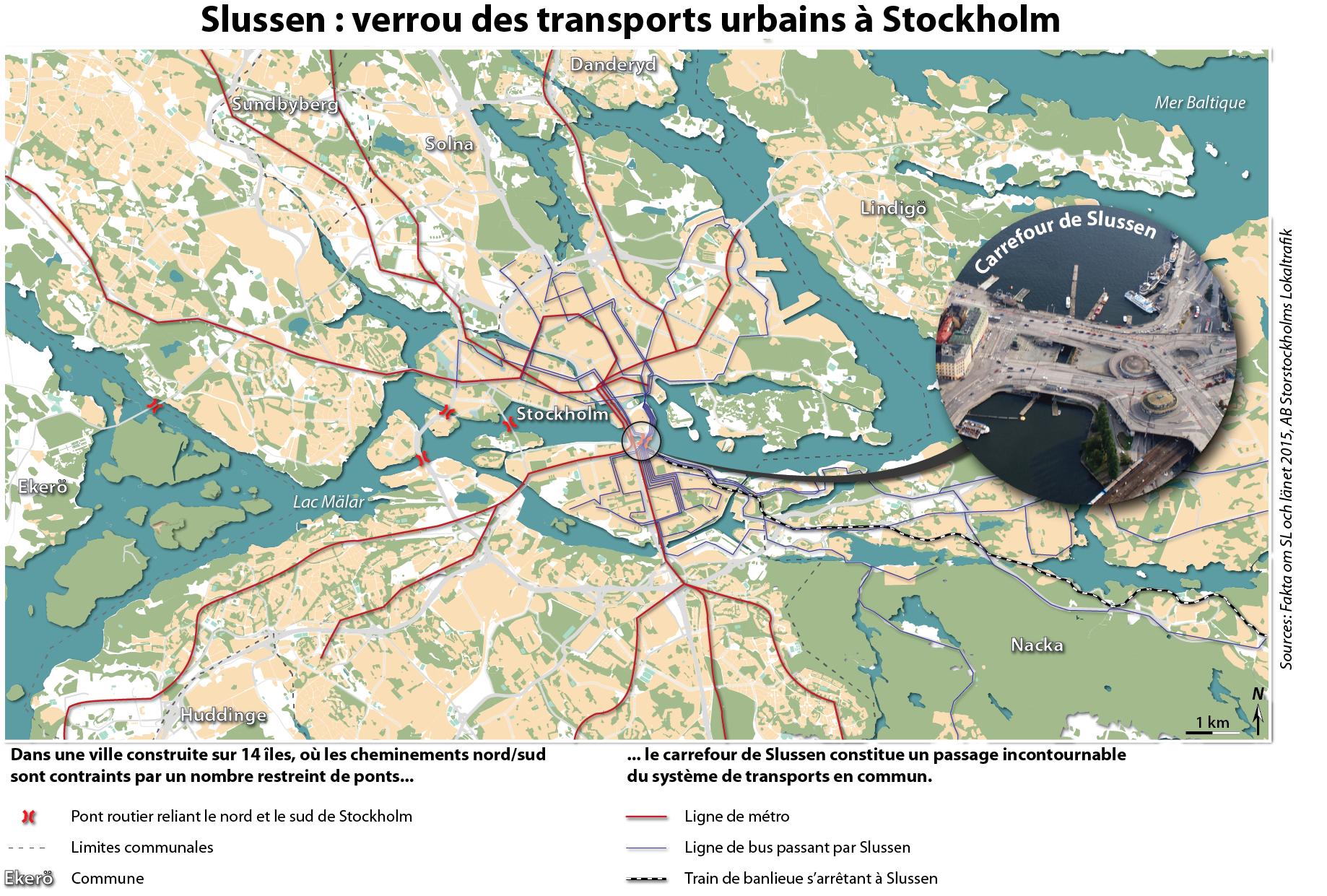 stockholm-transport