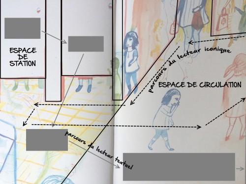 Image 9: composition de la planche VII