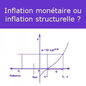 Jacques Sapir, Inflation monétaire ou inflation structurelle ? Un modèle hétérodoxe bi-sectoriel, FMSH-WP-2012-14, juin 2012