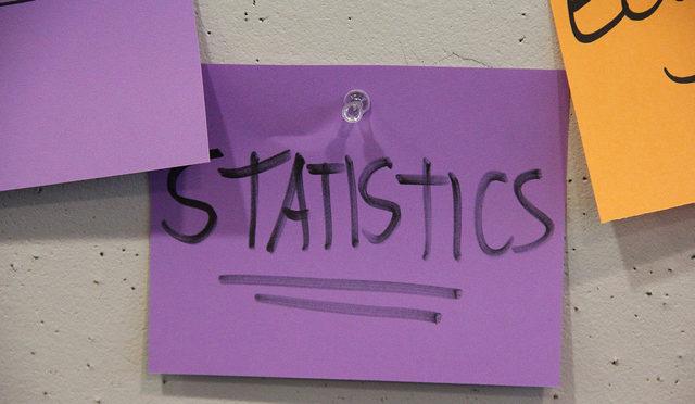 Wie wird mein Blog genutzt? Eine Einführung in unser Tool Statistiques