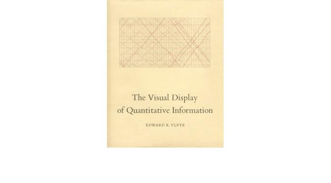 Visualiser l'information : une courte bibliographie